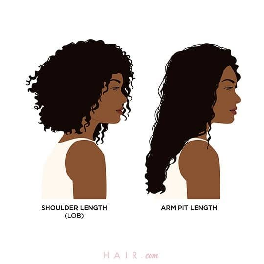 two women with different hair length chart