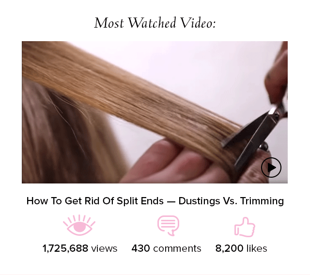 Hair.com Most Watched YouTube Video