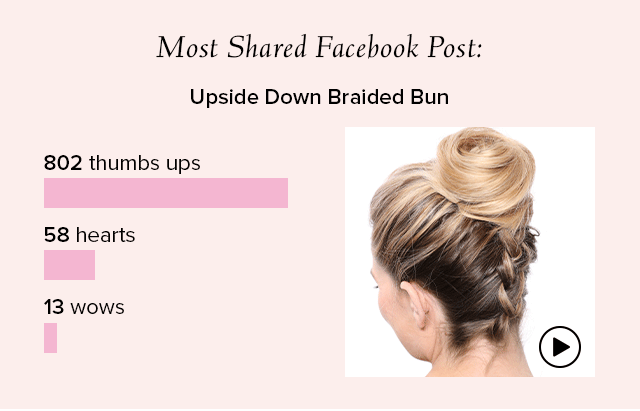 Hair.com Most Shared Facebook Post