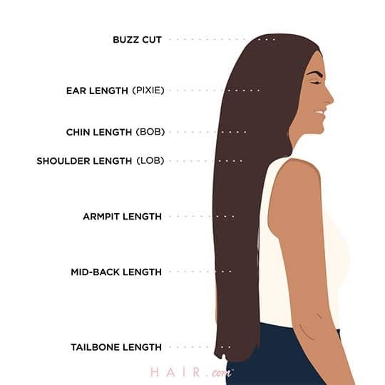 My what hair length is How Long