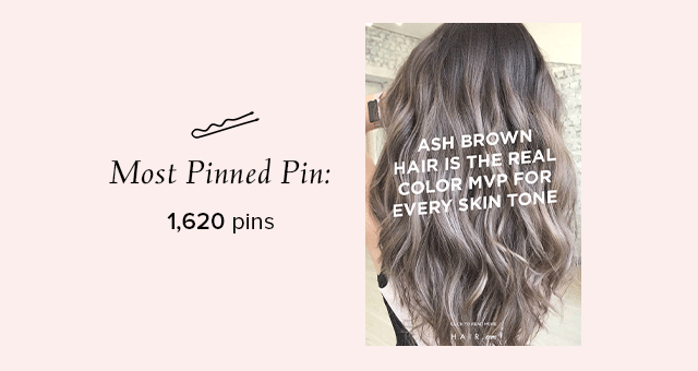Hair.com Most Pinned