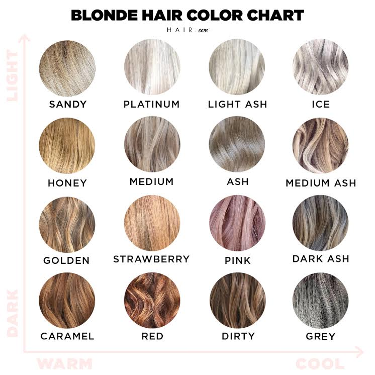 Use This Blonde Hair Color Chart To Find Your Best Shade Hair Com By L Oréal